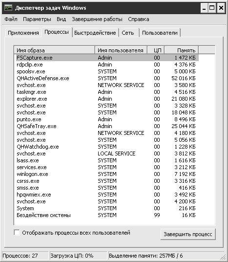 Как диспетчер задач как открыть в Windows