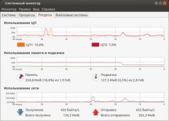 Как оптимизировать файл подкачки Linux?