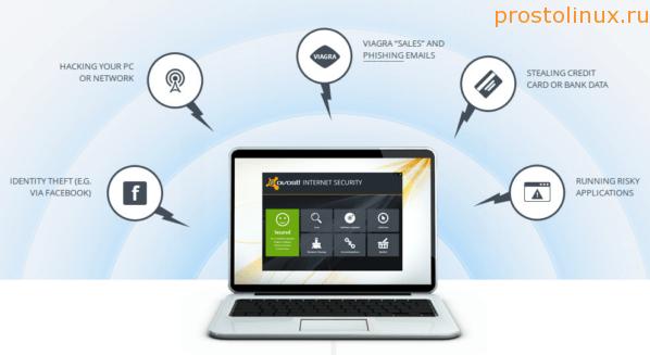 Как установить Avast в Linux