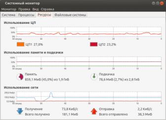 Как настроить файл подкачки Linux?