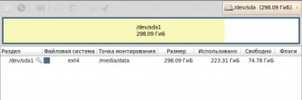 отдельный раздел при установке linux